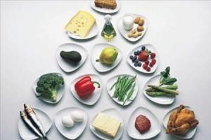 Особенности фитнес питания